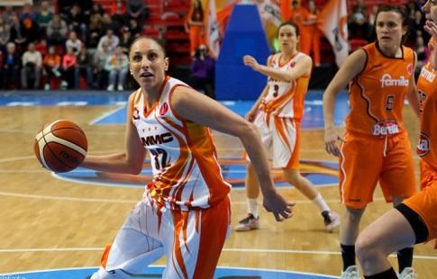 Баскетбол и раскрепощённые девушки