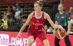 Как Россия побила Италию на женском Евробаскете: видеообзор самых ярких моментов матча